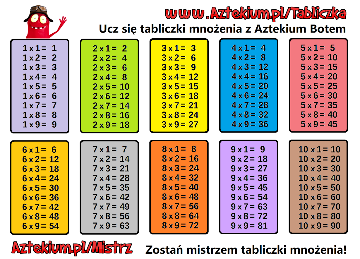 Tabliczka mno enia for Multiplication table of 99
