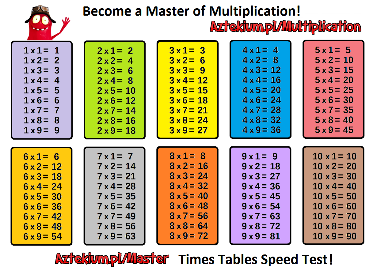 Worksheets Math Tables Pdf multiplication tables printable png pdf