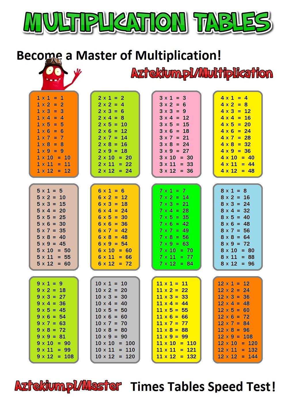 Learning multiplication tables online aztekium menu gamestrikefo Gallery