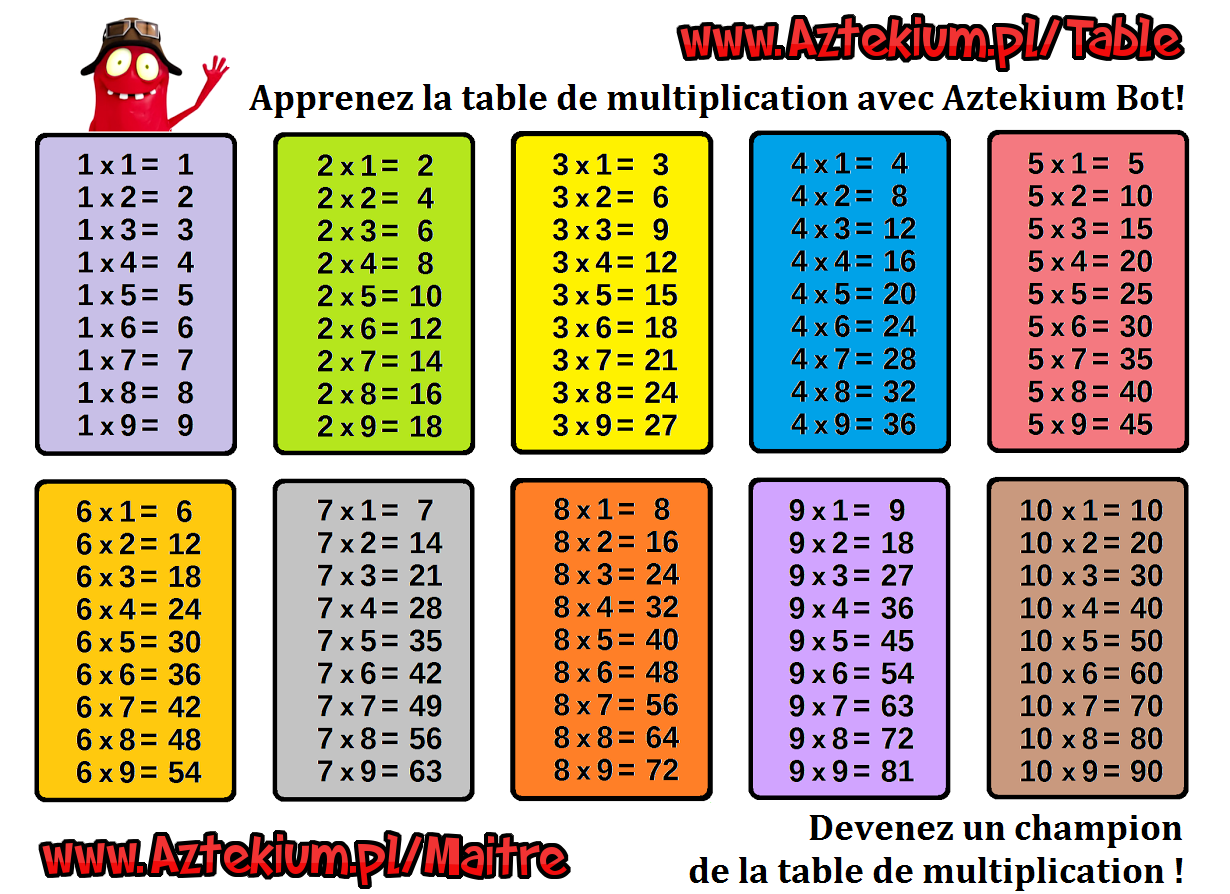 Table de multiplication imprimer en couleur for Table de multiplication de 6 7 8 9