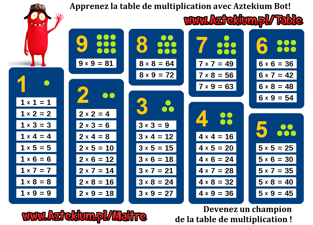 Table De Multiplication à Imprimer En Couleur