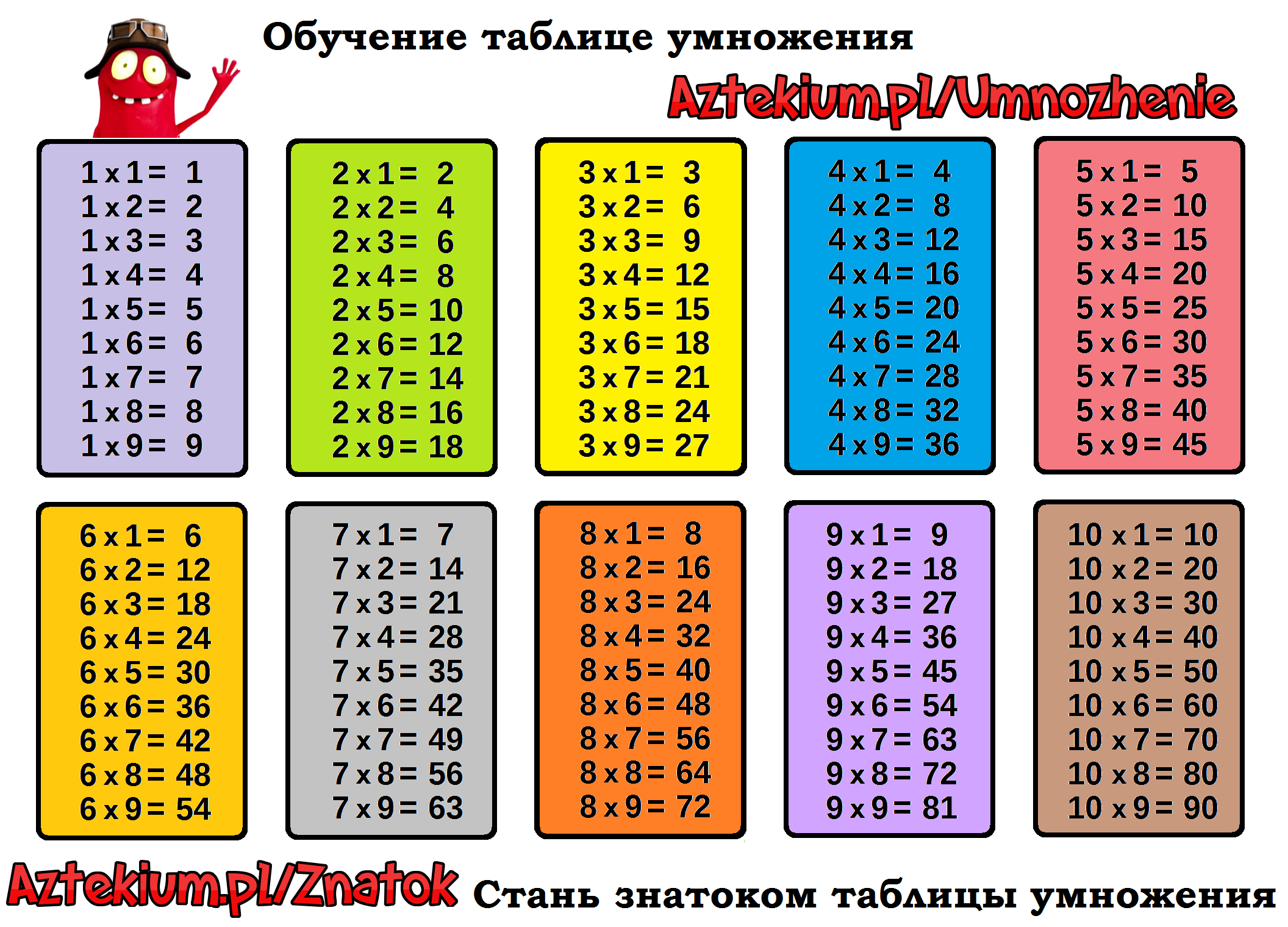 таблица умножения для печати